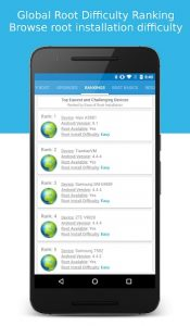 Root Checker Pro APK (Patched) MOD- Latest Root Checker 2